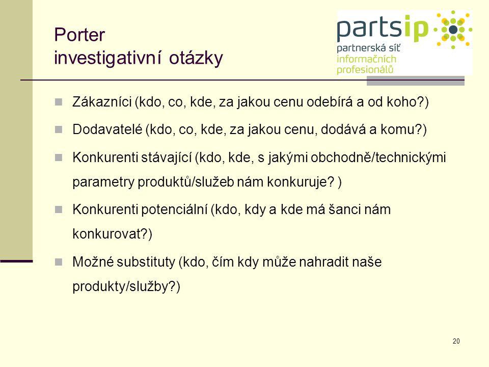 Porter investigativní otázky