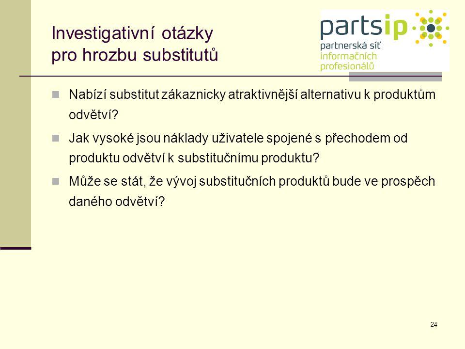 Investigativní otázky pro hrozbu substitutů