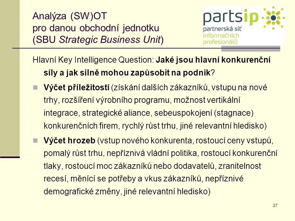 Analýza (SW)OT pro danou obchodní jednotku (SBU Strategic Business Unit)