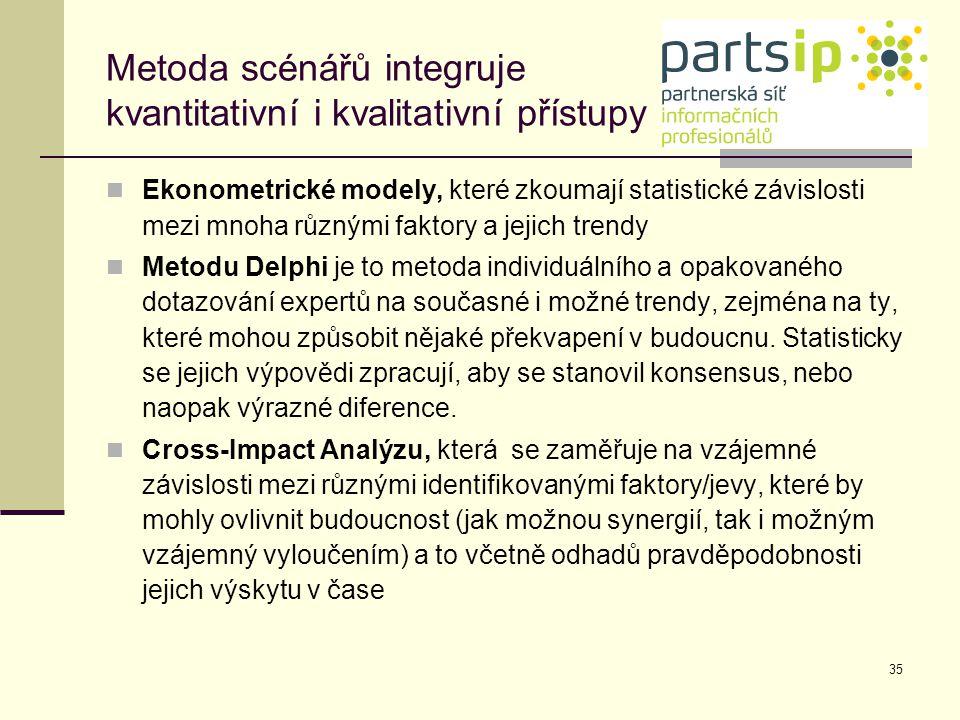 Metoda scénářů integruje kvantitativní i kvalitativní přístupy
