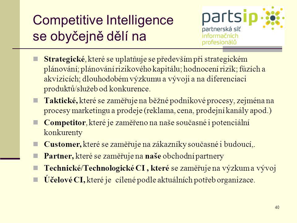 Competitive Intelligence se obyčejně dělí na
