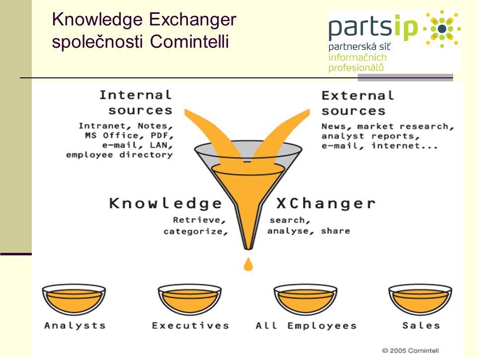 Knowledge Exchanger společnosti Comintelli