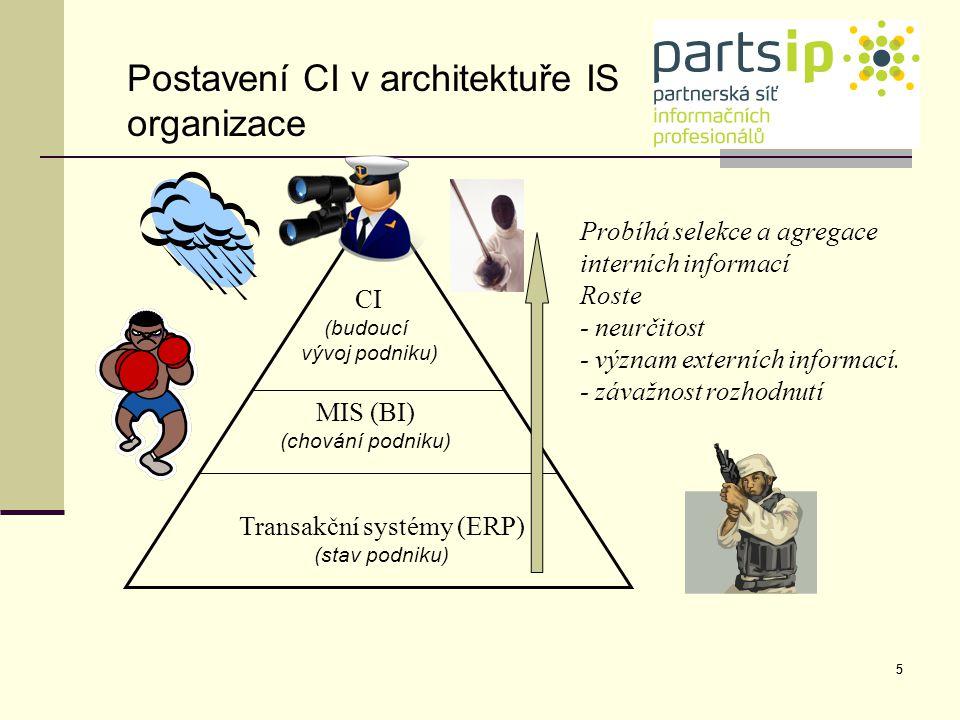Transakční systémy (ERP)