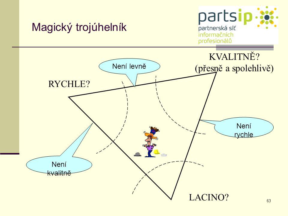 Magický trojúhelník KVALITNĚ (přesně a spolehlivě) RYCHLE LACINO