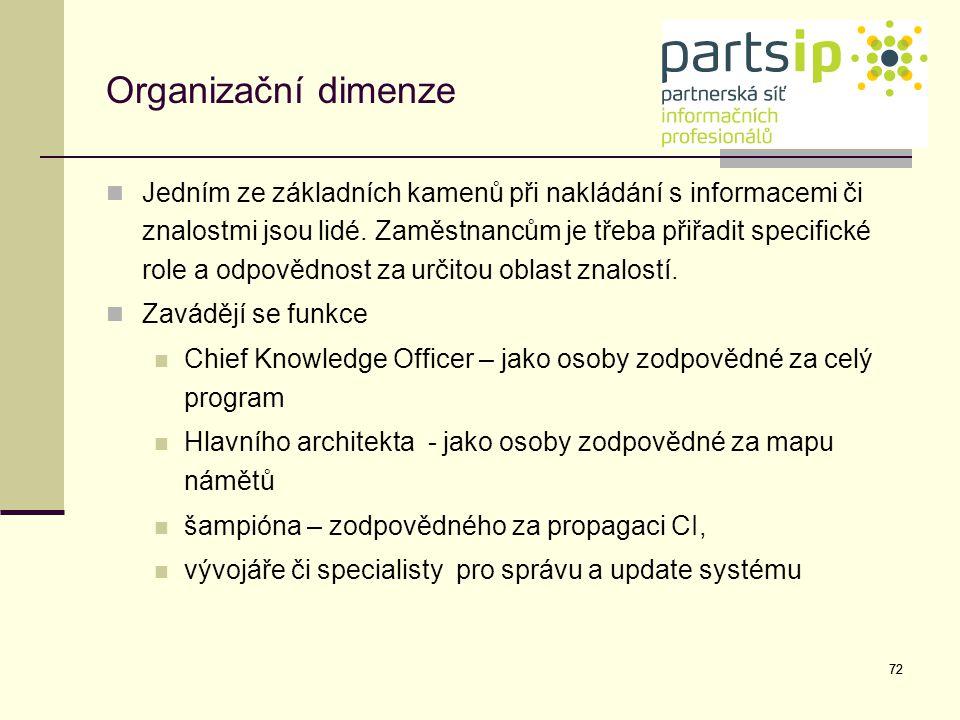 Organizační dimenze