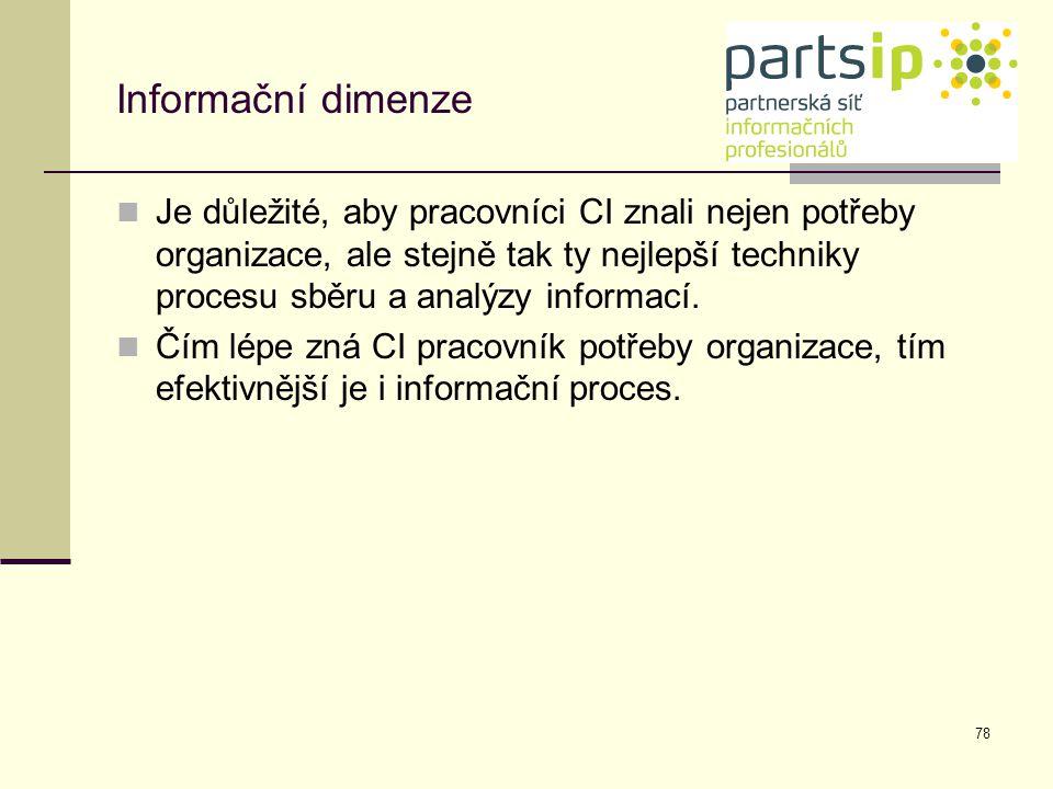 Informační dimenze