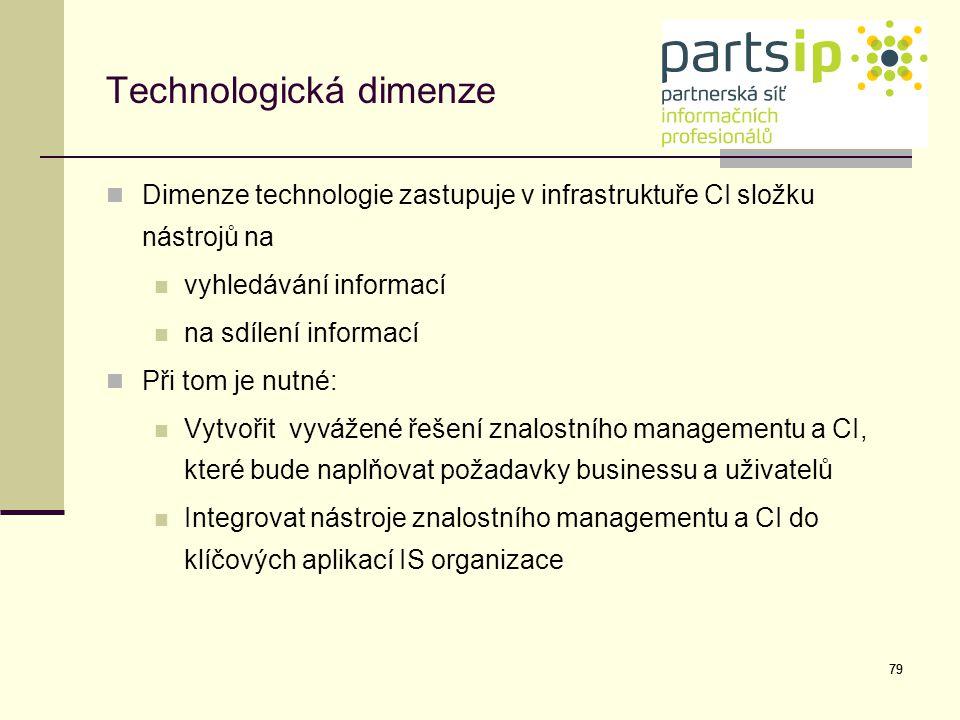 Technologická dimenze