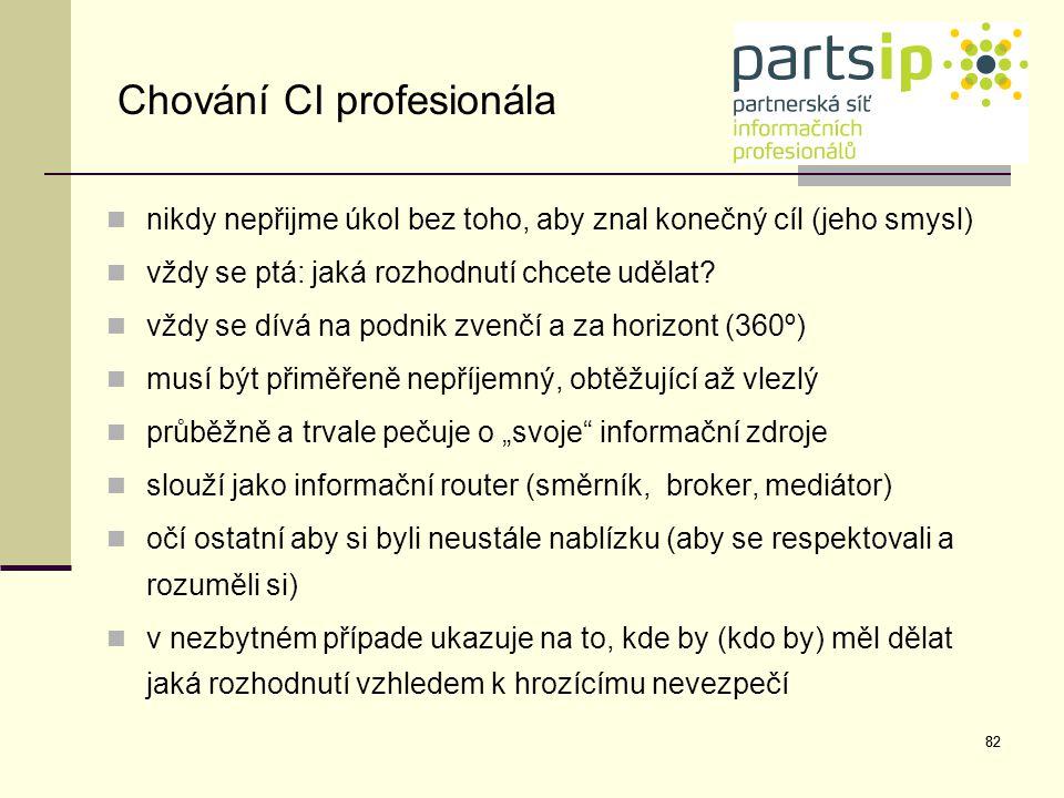 Chování CI profesionála
