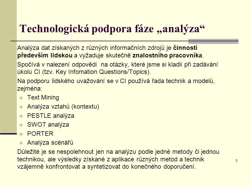 """Technologická podpora fáze """"analýza"""