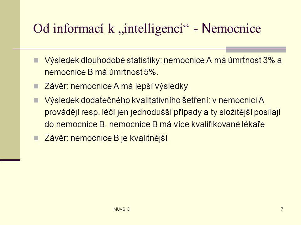 """Od informací k """"intelligenci - Nemocnice"""