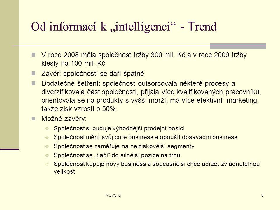 """Od informací k """"intelligenci - Trend"""