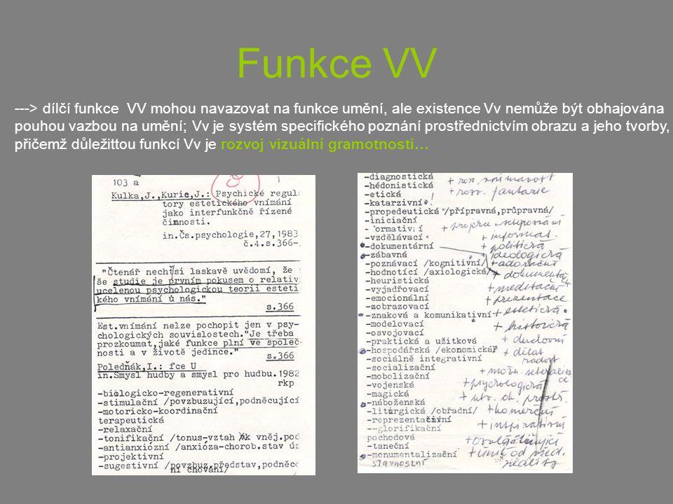 Funkce VV