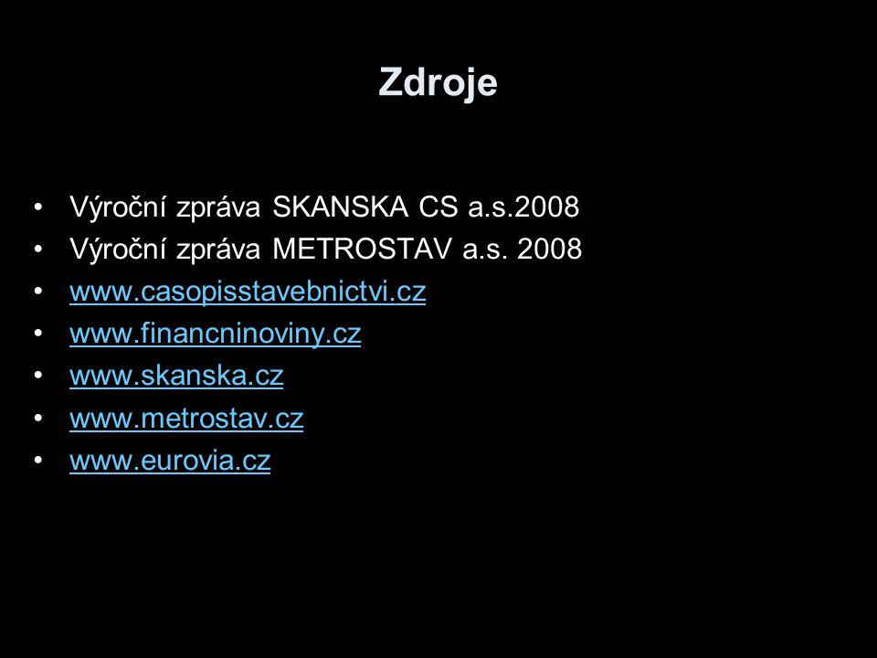 Zdroje Výroční zpráva SKANSKA CS a.s.2008