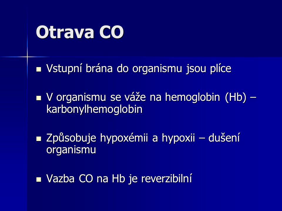 Otrava CO Vstupní brána do organismu jsou plíce