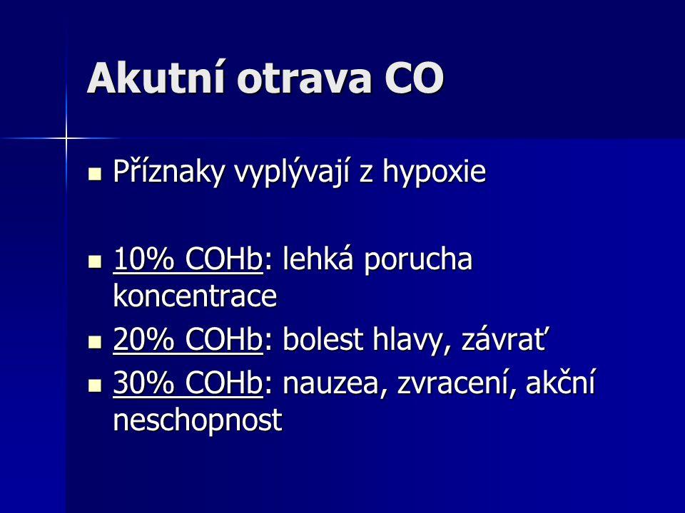Akutní otrava CO Příznaky vyplývají z hypoxie