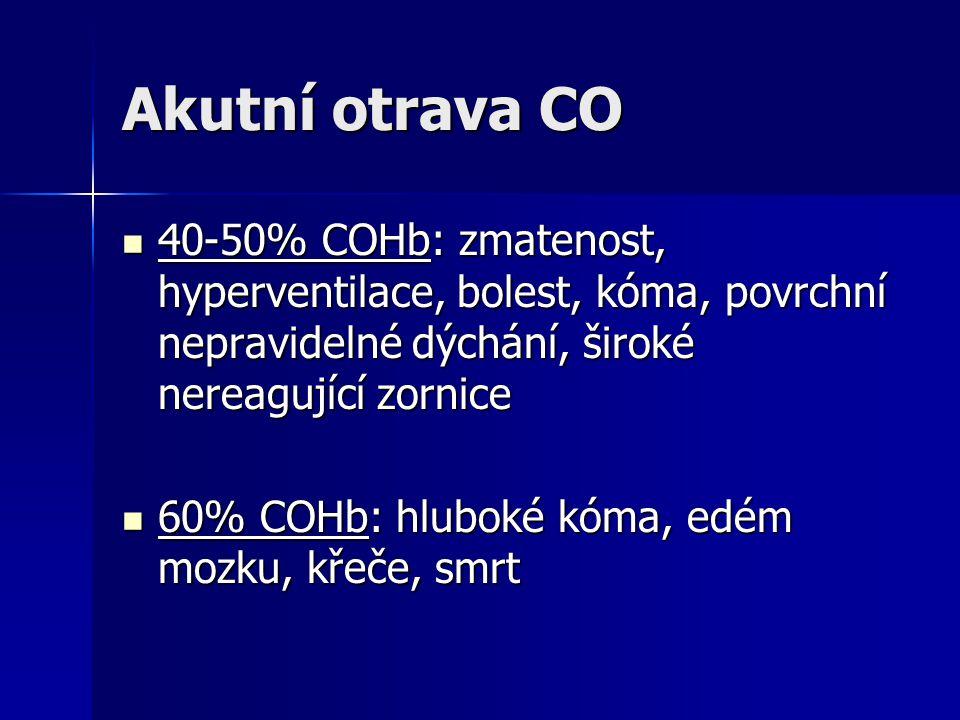 Akutní otrava CO 40-50% COHb: zmatenost, hyperventilace, bolest, kóma, povrchní nepravidelné dýchání, široké nereagující zornice.