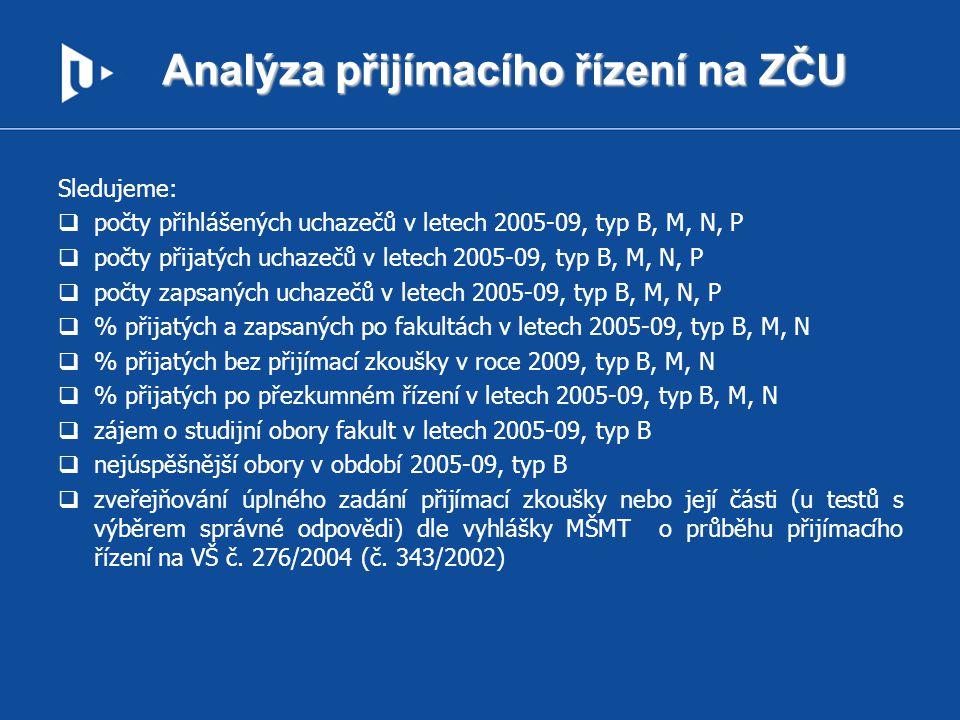 Analýza přijímacího řízení na ZČU