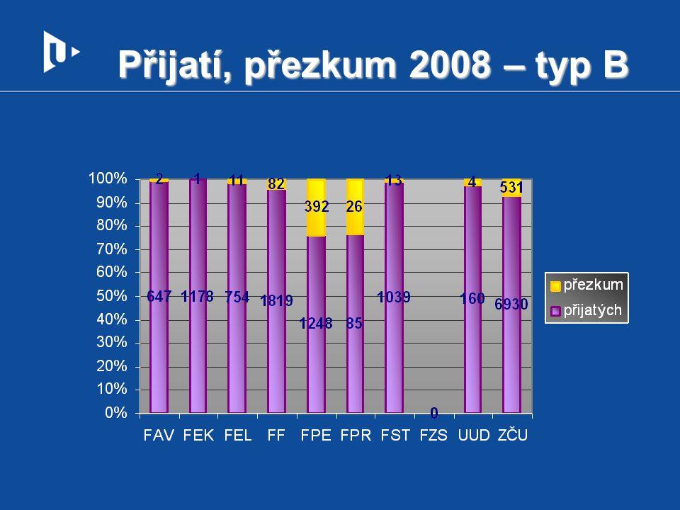 Přijatí, přezkum 2008 – typ B