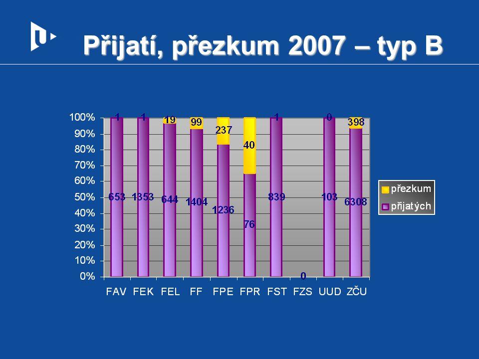 Přijatí, přezkum 2007 – typ B