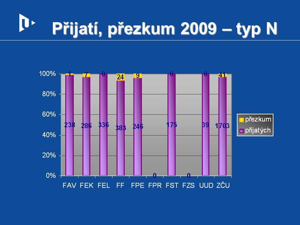 Přijatí, přezkum 2009 – typ N