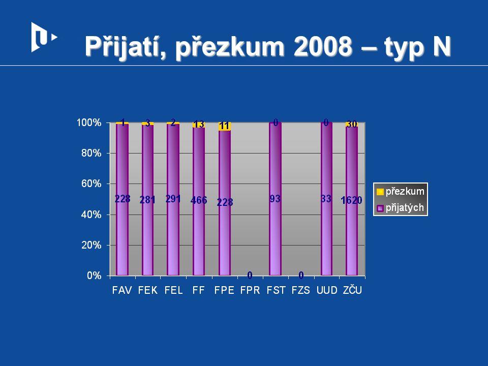 Přijatí, přezkum 2008 – typ N