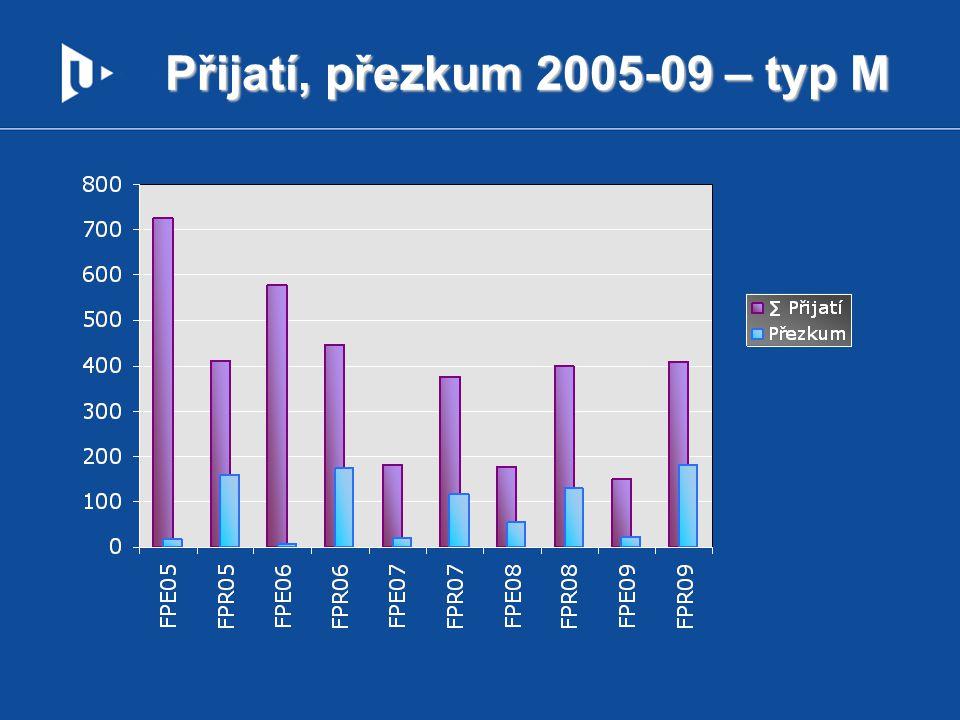 Přijatí, přezkum 2005-09 – typ M