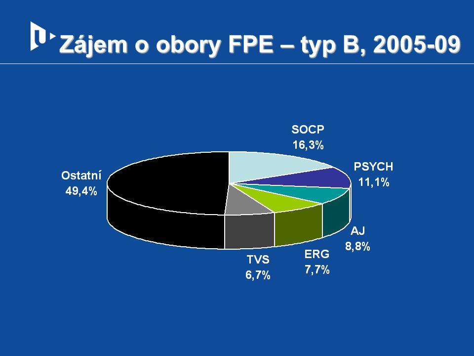 Zájem o obory FPE – typ B, 2005-09