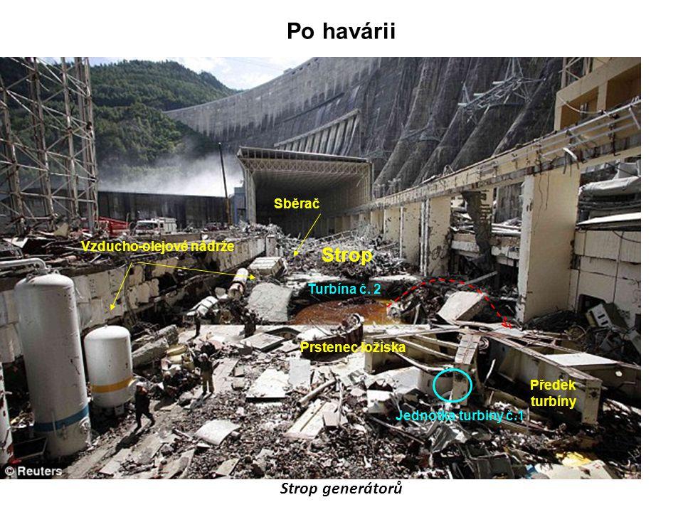 Po havárii Strop Strop generátorů Sběrač Vzducho-olejové nádrže