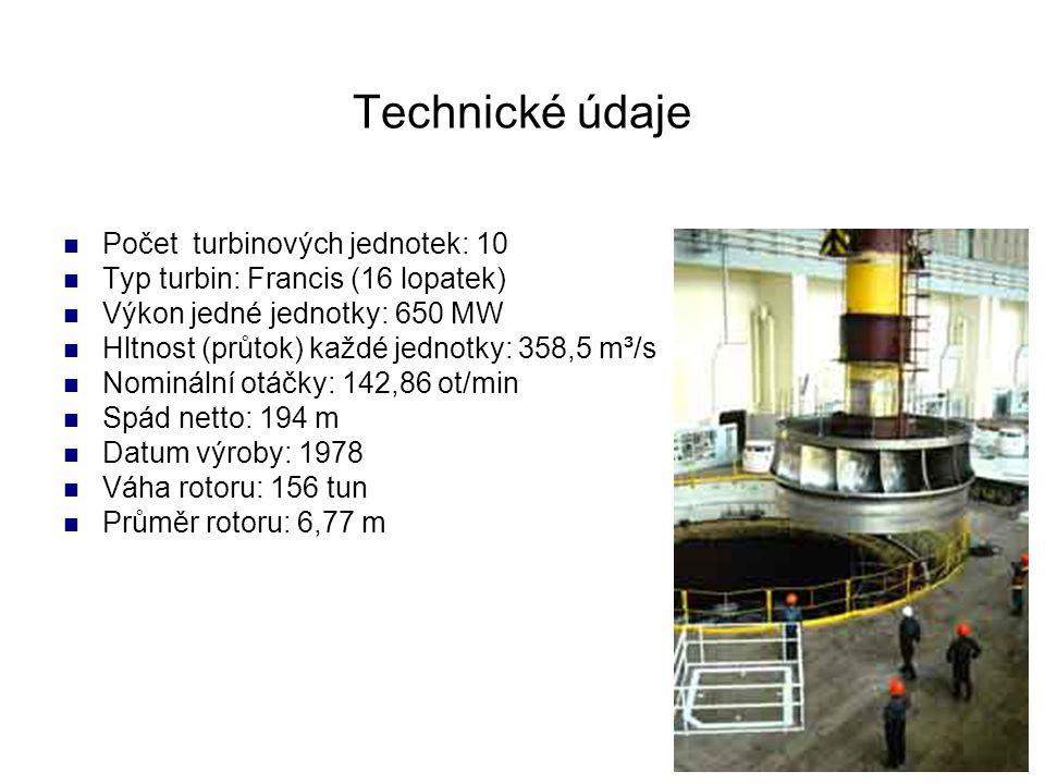 Technické údaje Počet turbinových jednotek: 10