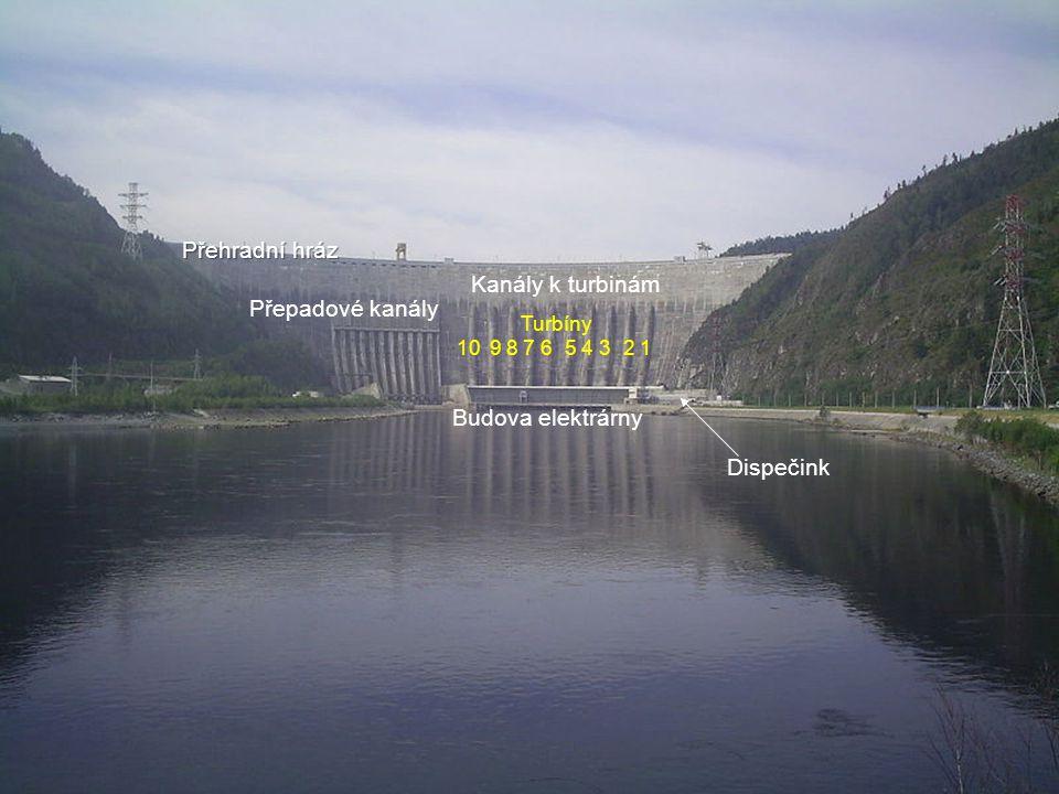 Přehradní hráz Kanály k turbinám Přepadové kanály Budova elektrárny