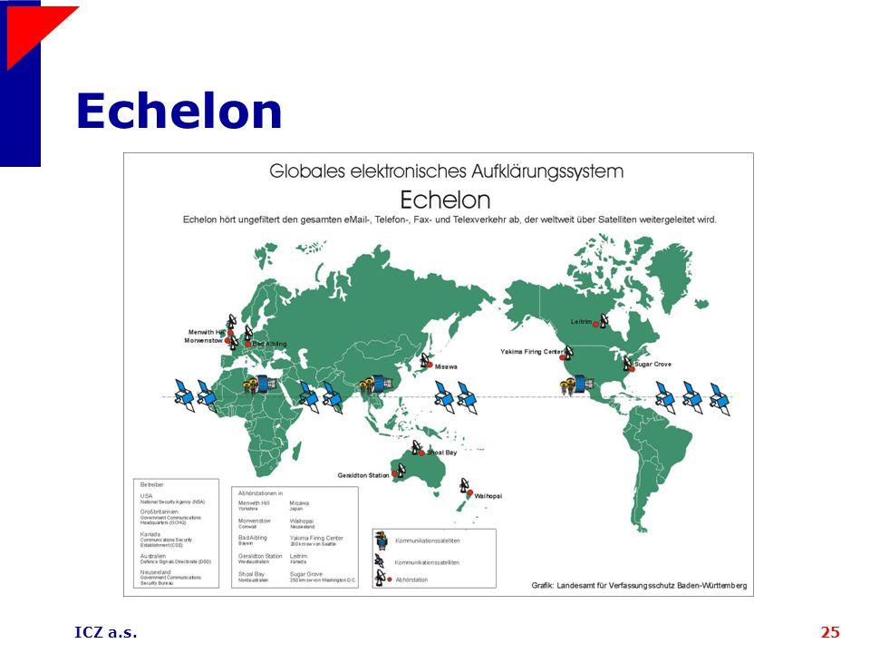 Echelon ICZ a.s.