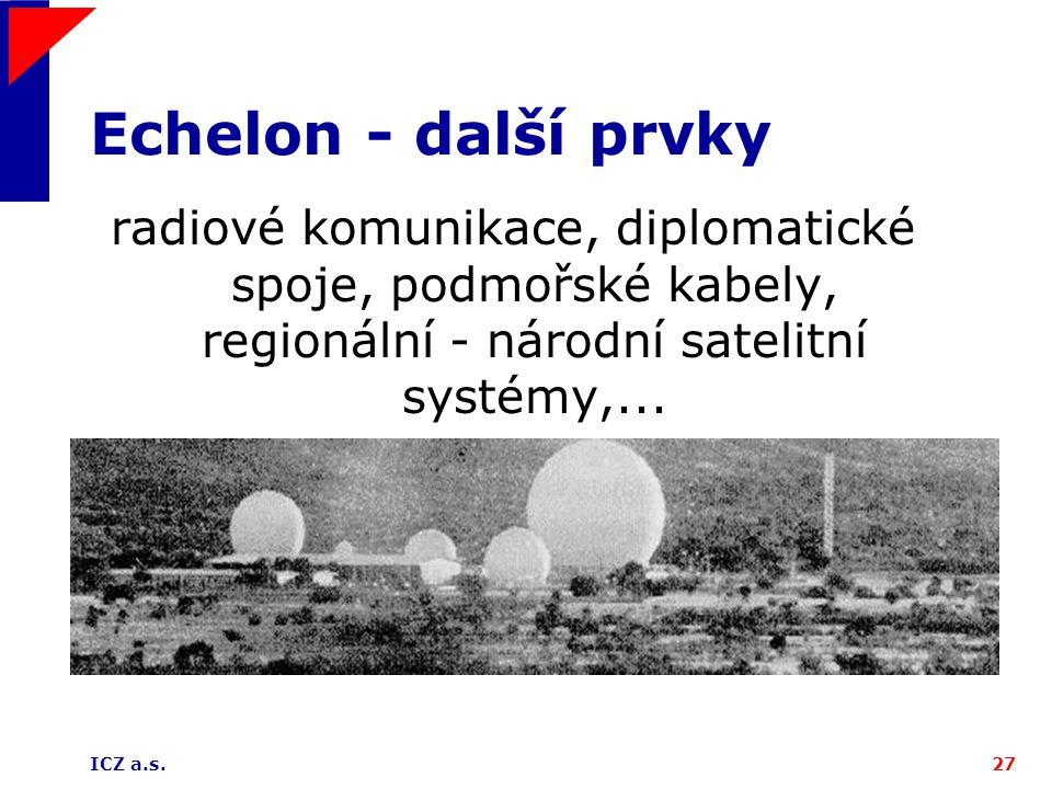 Echelon - další prvky radiové komunikace, diplomatické spoje, podmořské kabely, regionální - národní satelitní systémy,...