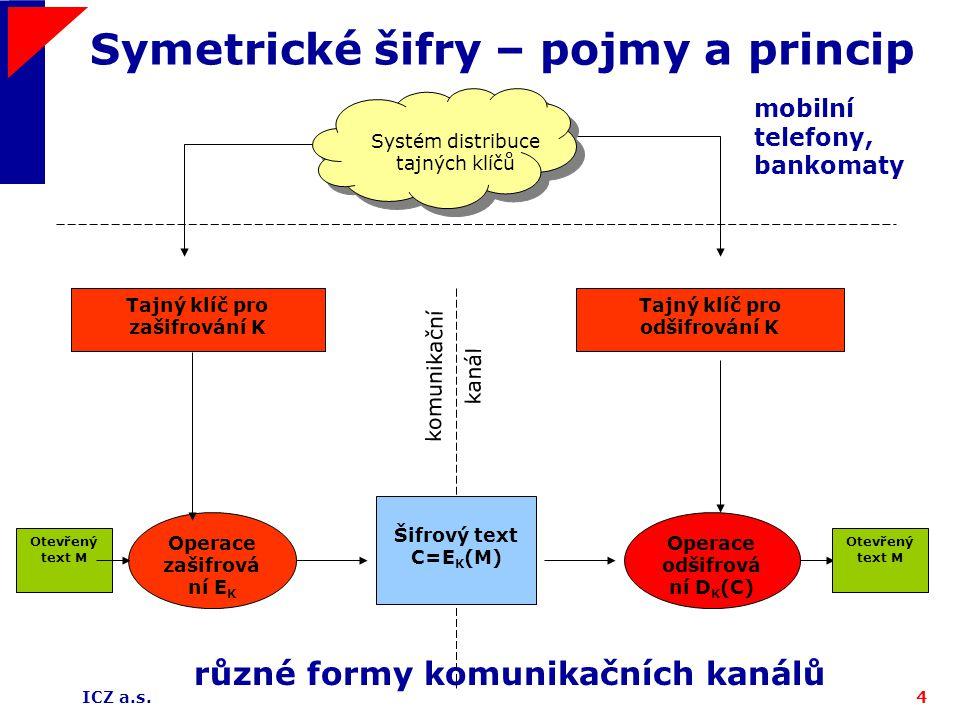 Symetrické šifry – pojmy a princip