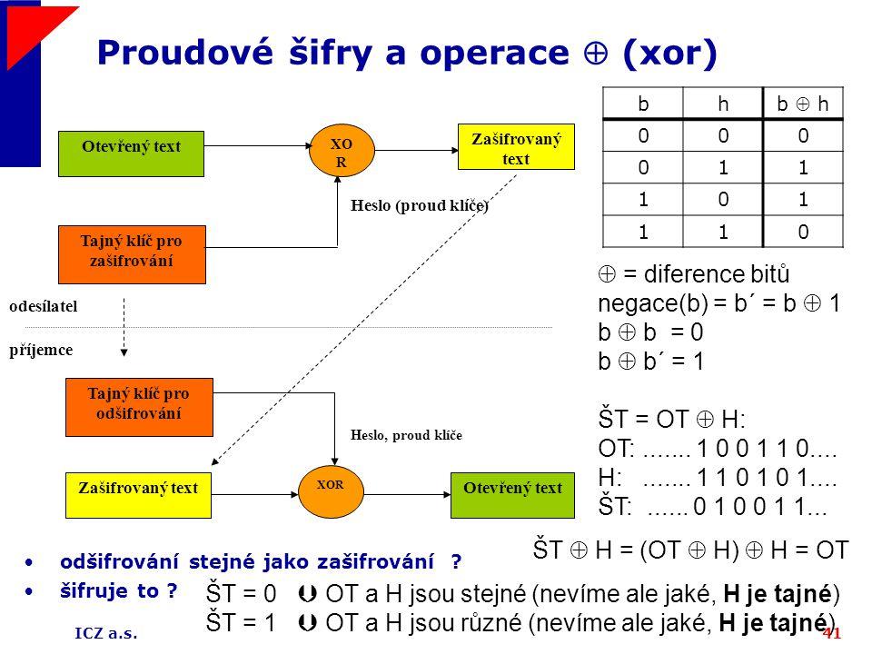 Proudové šifry a operace  (xor)