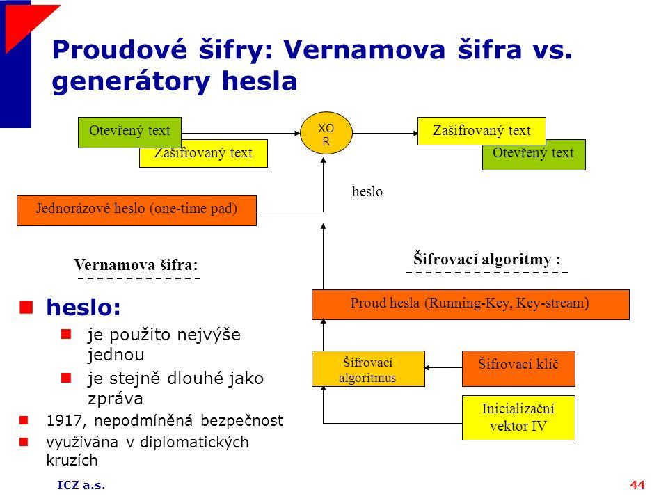 Proudové šifry: Vernamova šifra vs. generátory hesla