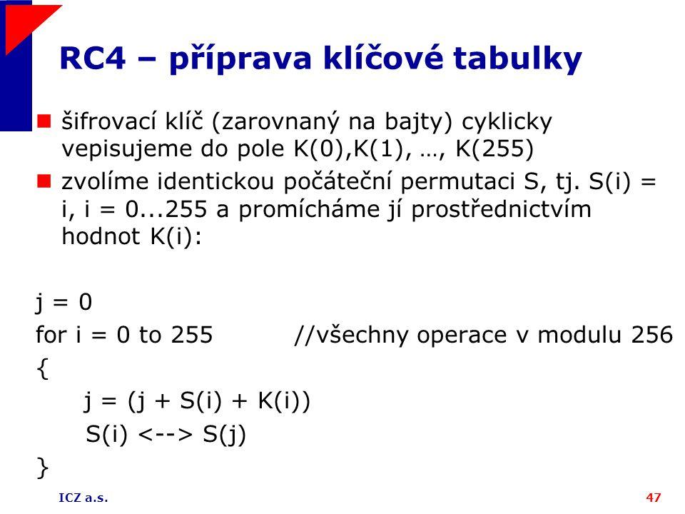 RC4 – příprava klíčové tabulky