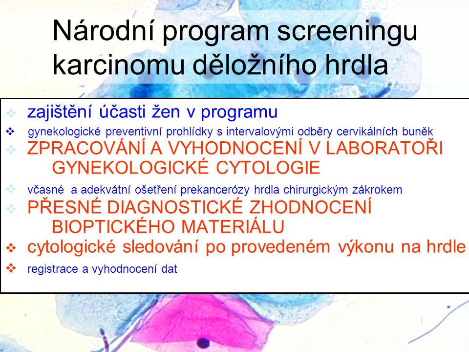 Národní program screeningu karcinomu děložního hrdla
