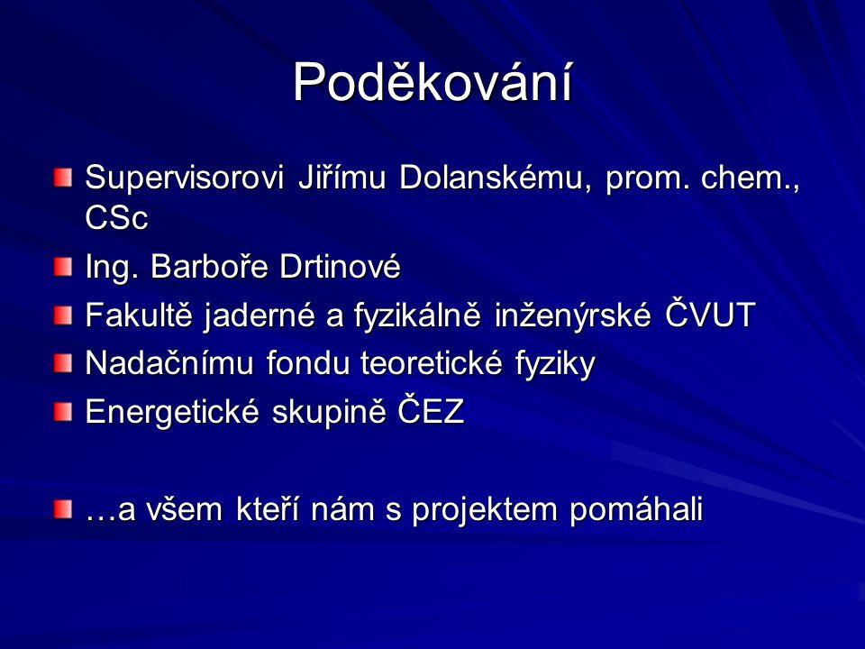 Poděkování Supervisorovi Jiřímu Dolanskému, prom. chem., CSc