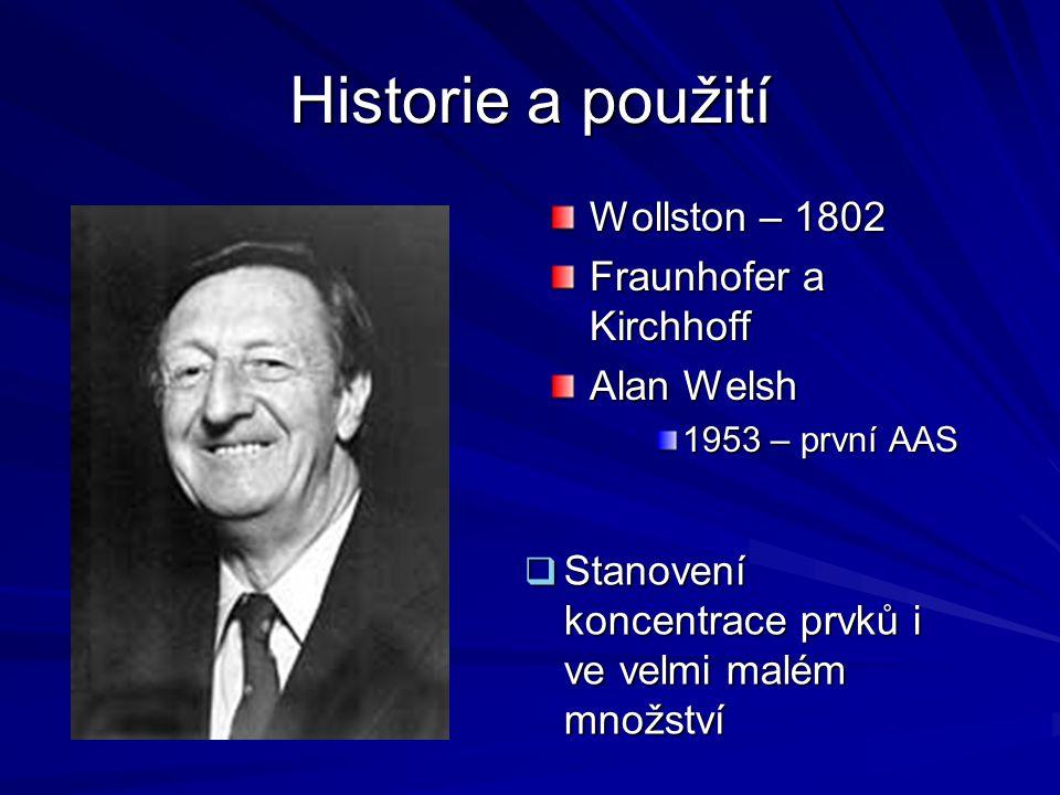 Historie a použití Wollston – 1802 Fraunhofer a Kirchhoff Alan Welsh