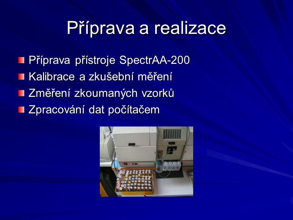 Příprava a realizace Příprava přístroje SpectrAA-200