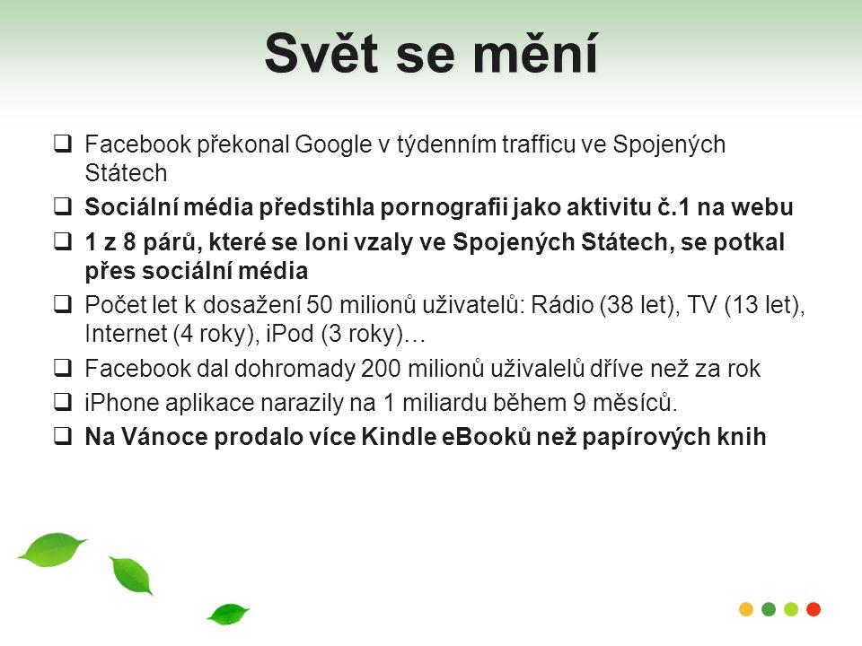 Svět se mění Facebook překonal Google v týdenním trafficu ve Spojených Státech. Sociální média předstihla pornografii jako aktivitu č.1 na webu.
