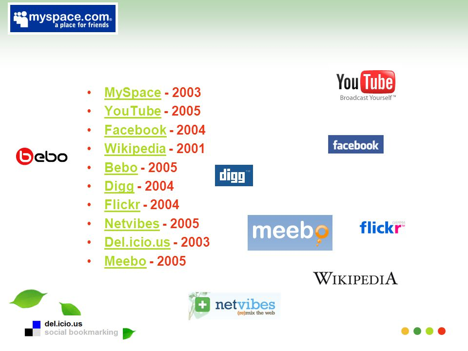 MySpace - 2003 YouTube - 2005. Facebook - 2004. Wikipedia - 2001. Bebo - 2005. Digg - 2004. Flickr - 2004.
