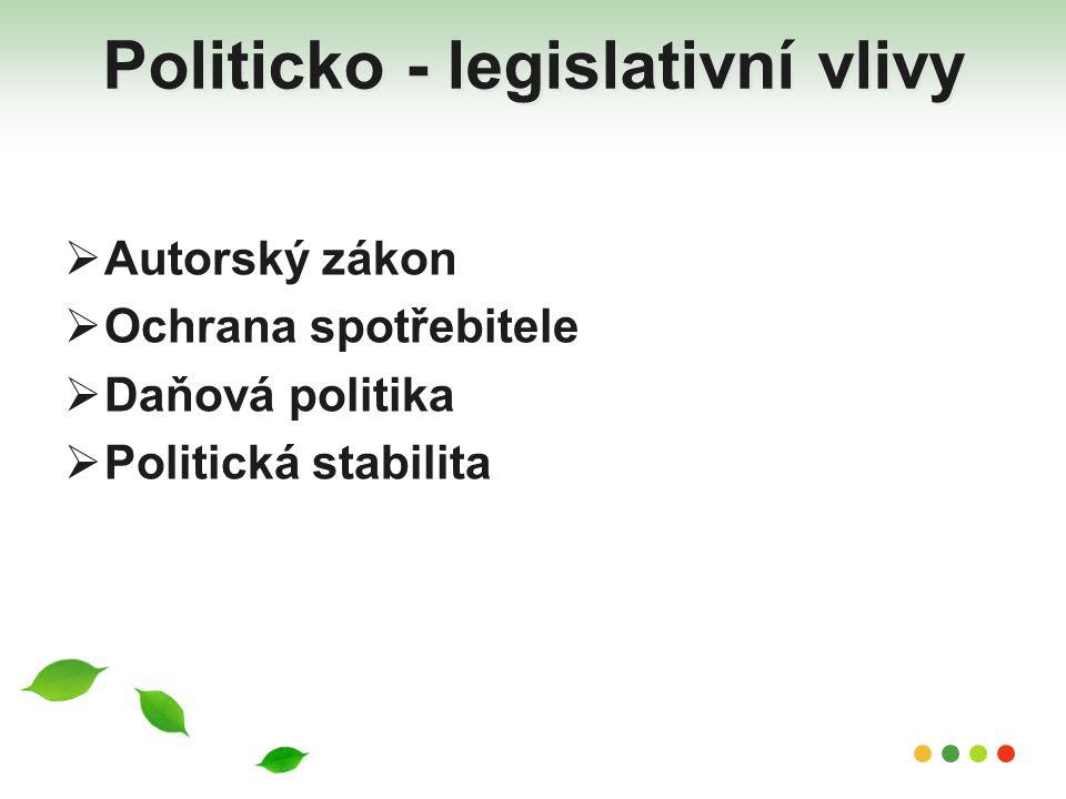 Politicko - legislativní vlivy