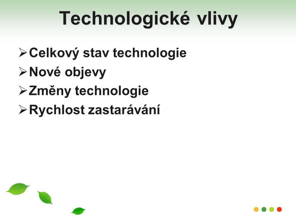 Technologické vlivy Celkový stav technologie Nové objevy