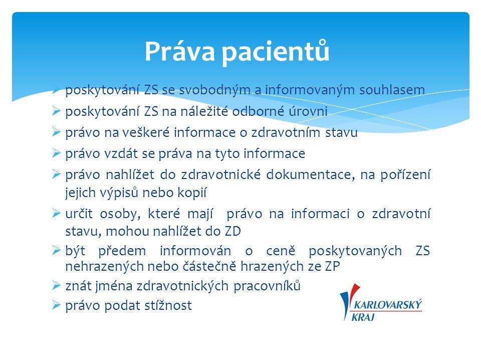 Práva pacientů poskytování ZS se svobodným a informovaným souhlasem
