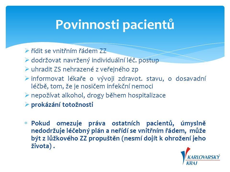 Povinnosti pacientů řídit se vnitřním řádem ZZ