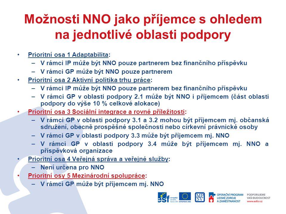 Možnosti NNO jako příjemce s ohledem na jednotlivé oblasti podpory