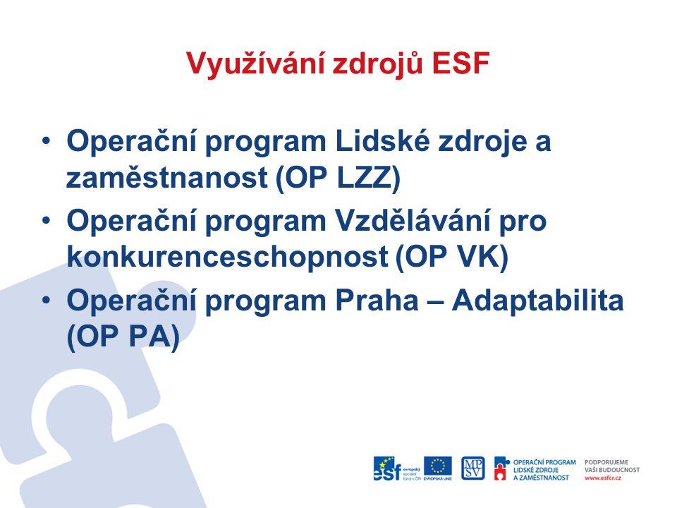 Využívání zdrojů ESF Operační program Lidské zdroje a zaměstnanost (OP LZZ) Operační program Vzdělávání pro konkurenceschopnost (OP VK)