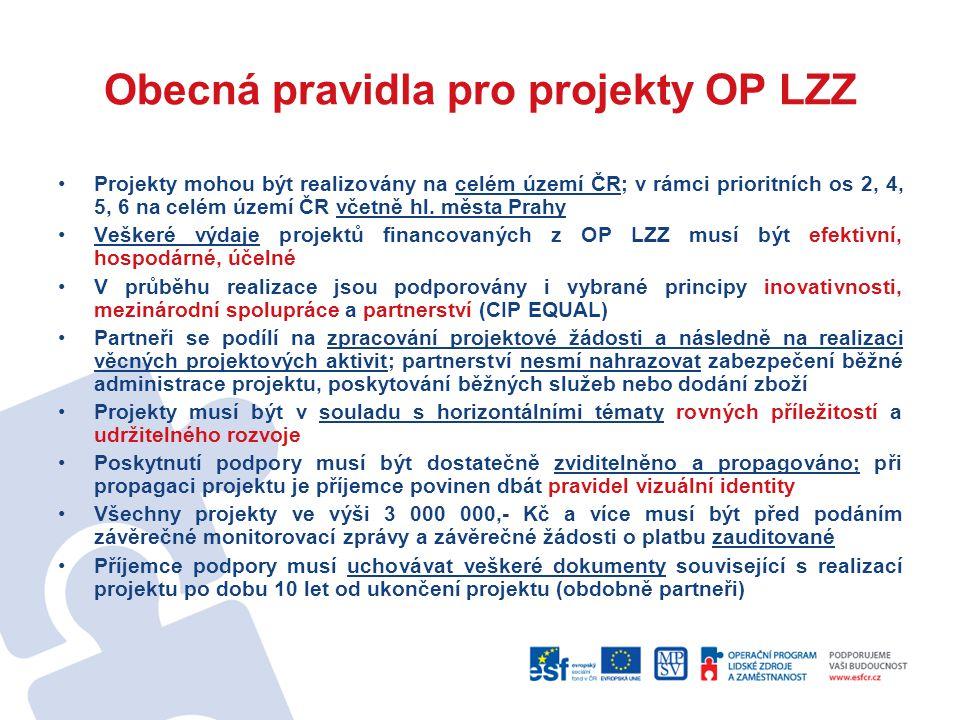 Obecná pravidla pro projekty OP LZZ