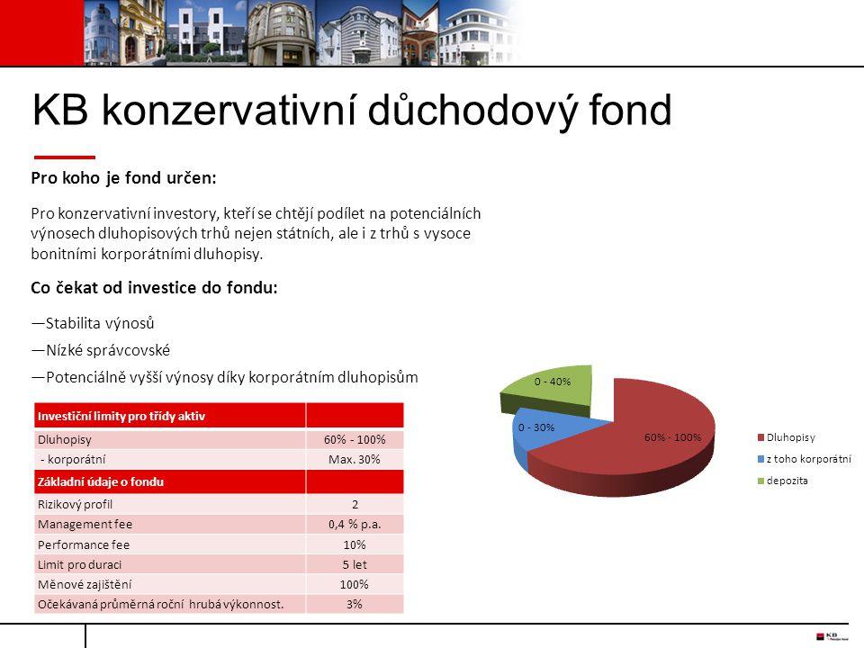 KB konzervativní důchodový fond